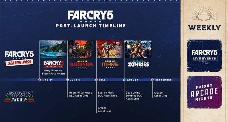 Far Cry 5 DLC Announced