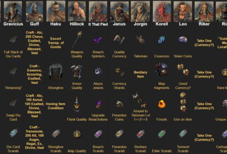 Path of Exile Betrayal League Syndicate Rewards