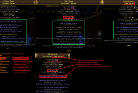 Path of Exile 3.6 Synthesized Items Primer