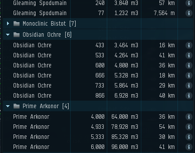 EVE Online Ore Anomaly 2020